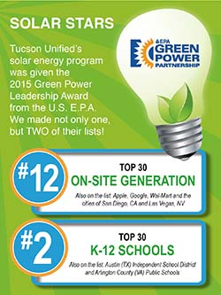 EPA Green Power Partnership. Solar Stars. Tucson Unified's solar energy program was given the 2015 Green Power Leadership Award from the U.S. E.P.A. We made not only one, but TWO of their lists! #12 Top 30 On-Site Generation. #2 Top 30 K-12 Schools.
