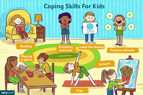 Coping skills for kids.